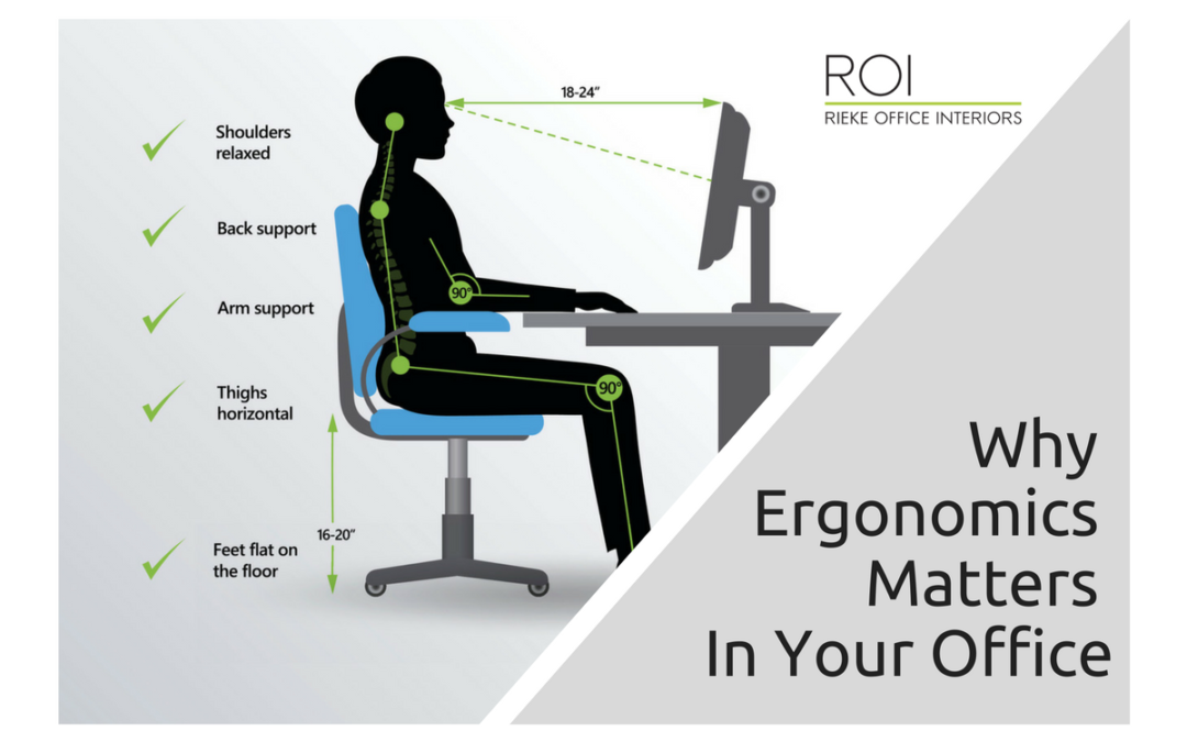 Superior Why Ergonomics Matters In Your Office