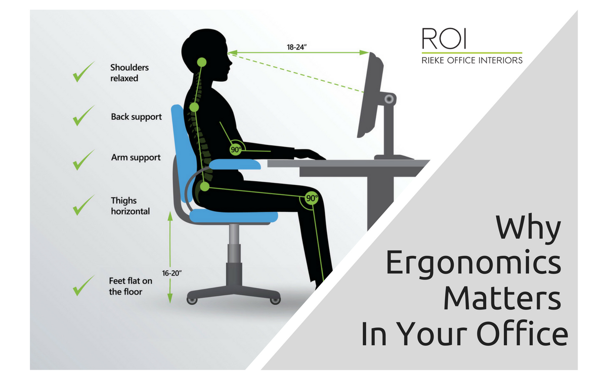 Why ergonomics matters in your office rieke office interiors for Office design ergonomics